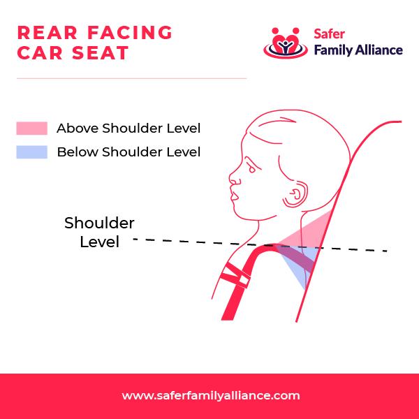rear facing car seat harness position